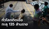 อินเดียวิกฤต ป่วยโควิดพุ่ง 1.4 แสน-ทั่วโลกติดเชื้อสะสม 135 ล้าน