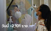 โควิดวันนี้ ไทยพบผู้ติดเชื้อเพิ่ม 2,101 ราย เสียชีวิตอีก 17  ราย