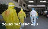สมุทรปราการช็อกซ้ำ คลัสเตอร์ใหม่โรงงานอะไหล่ยนต์ ติดโควิดแล้ว 142 ราย!