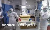 โควิดวันนี้ เสียชีวิต 29 ราย! ไทยติดเชื้อเพิ่ม 3,175 ราย ยอดจากเรือนจำ 140 ราย