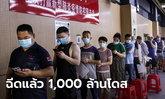 จีนฉีดวัคซีนโควิดแล้ว 1,000 ล้านโดส! เชื่อสร้างภูมิคุ้มกัน 70% ของประชากรทันสิ้นปี