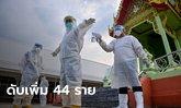 โควิดวันนี้ ไทยติดเชื้อเพิ่ม 3,644 ราย เสียชีวิต 44 ราย หายป่วยเพิ่ม 1,751 ราย