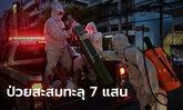 นิวไฮรายวัน! โควิดวันนี้ ไทยพบผู้ติดเชื้อเพิ่ม 21,379 ราย เสียชีวิตอีก 191 ราย