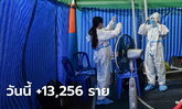 ยอดป่วยพุ่ง โควิดวันนี้ ไทยพบติดเชื้อเพิ่ม 13,256 ราย เสียชีวิตอีก 131 ราย