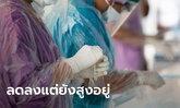 ยอดป่วยยังสูง โควิดวันนี้ ไทยพบติดเชื้อเพิ่ม 12,697 ราย เสียชีวิตอีก 132 ราย