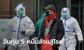 ไวรัสโคโรนา: คลังจีนสู้ศึกโรคระบาด อัดงบ 50,000 ล้าน คุมปอดอักเสบอู่ฮั่น