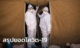 อัปเดตโควิด-19 ล่าสุด ยอดผู้ป่วยสะสมทะลุ 1,604,000 เสียชีวิต 95,735 รายทั่วโลก