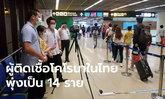ด่วน! ปลัดสาธารณสุขแถลงพบผู้ติดเชื้อไวรัสโคโรนาเพิ่ม 6 ราย รวมในไทยพบแล้ว 14