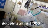 ไวรัสโคโรนา: ยอดตายทั่วโลกทะลุ 2,000 แล้ว! วันเดียวคร่าชีวิตพุ่งกว่า 130 ศพ