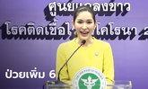หมอบุ๋มแถลงไทยมีผู้ติดเชื้อโควิด-19 เพิ่ม 6 ราย ผู้ติดเชื้อสะสม 3,179 ราย