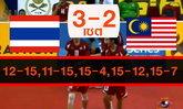 หนุ่ม-สาวไทย ผงาดสอยแชมป์ตะกร้อ อิสแทฟ ซูเปอร์ซีรีส์ สนาม3