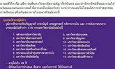 เป็นเรื่อง! ราชภัฏ 40แห่ง ยกเลิกทำธุรกรรมกับไทยพาณิชย์