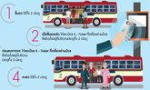 1 พ.ย.ดีเดย์ ใช้ระบบ E-Ticket บนรถเมล์ธรรมดา 800 คัน