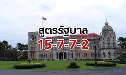 เผยสูตรโควตาตั้งรัฐบาลพลังประชารัฐ 15-7-7-2 ประชาธิปัตย์ขอเอี่ยวกระทรวงเศรษฐกิจ