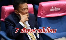 """วิเคราะห์ผลเลือก ประธานสภาฯ ฝ่ายเพื่อไทยพ่ายโหวต ซ้ำ """"งูเห่า"""" โผล่"""