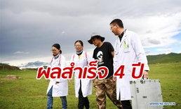 ทีมแพทย์จีนลุยที่ราบสูงมณฑลกานซู่ ช่วยชาวบ้านได้เกือบ 10,000 คน