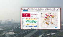 """คุณภาพอากาศ 16 ม.ค. อากาศปิด """"PM 2.5"""" ยังเกินมาตรฐาน แต่มีแนวโน้มลดลง"""