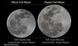 """งามอลังการ สถาบันวิจัยดาราศาสตร์แห่งชาติ เผยภาพ """"ซูเปอร์ฟูลมูน"""" คืนมาฆบูชา"""
