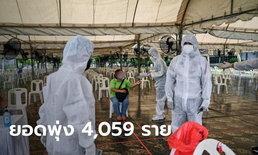 โควิดวันนี้ยอดพุ่ง ไทยติดเชื้อเพิ่ม 4,059 ราย ดับเพิ่มอีก 35 ราย หายป่วย 2,047 ราย