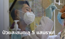 ยอดป่วยนิวไฮ! โควิดวันนี้ พบผู้ติดเชื้อเพิ่ม 15,376 ราย เสียชีวิตอีก 87 ราย