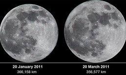 คืนนี้! ซูเปอร์มูน ดวงจันทร์เต็มดวงใกล้โลกที่สุดในรอบปี
