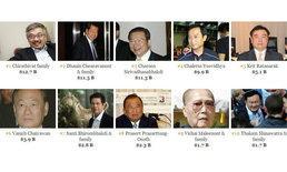 ฟอร์บเผยอันดับเศรษฐีไทย 2014 เซ็นทรัลเบียดขึ้นที่ 1