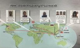 จับหัวหน้าแก๊งแชร์ลูกโซ่รายใหญ่ข้ามชาติ เสียหาย กว่า 700 ล้านเยน