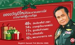 ผลสำรวจออนไลน์คนไทยเกือบครึ่งอยากให้มีการเลือกตั้ง เป็นของขวัญปีใหม่ 2561 จากนายกฯตู่
