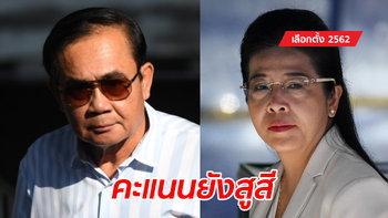 """ผลการเลือกตั้ง 2562 นับคะแนนล่าสุด 94% """"พลังประชารัฐ-เพื่อไทย"""" ยังสูสี"""