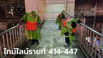 เปิดไทม์ไลน์ผู้ติดเชื้อโควิดในกรุงเทพอีก 46 ราย ระบาดระลอกใหม่แล้วเกือบ 600
