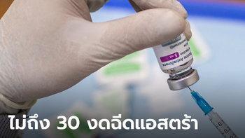 สหราชอาณาจักร สั่งงดฉีดวัคซีนแอสตร้าฯ คนอายุไม่ถึง 30 ขณะอียูยืนยันมีผลข้างเคียงจริง