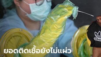 ดับอีก 35 ราย! โควิดวันนี้ ไทยติดเชื้อเพิ่ม 2,680 ราย ยอดหายป่วยสูง 4,253 ราย