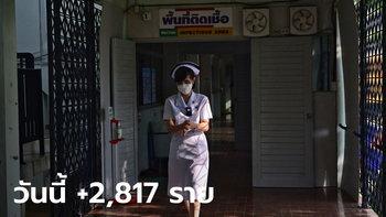 ดับเพิ่ม 36 ราย โควิดวันนี้คนไทยติดเชื้อเพิ่ม 2,817 ราย มาจากเรือนจำ 315 ราย
