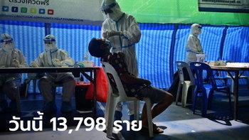 ดีดขึ้นมาอีก! โควิดวันนี้ ไทยพบติดเชื้อเพิ่ม 13,798 ราย เสียชีวิต 144 ราย