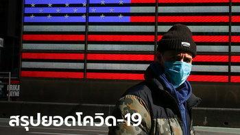 อัปเดตโควิด-19 ล่าสุด ยอดผู้ป่วยสะสมทะลุ 621,000 เสียชีวิต 28,802 รายทั่วโลก