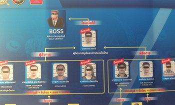 จ่อออกหมายจับคนไทยเกือบ 100 คน รับจ้างเปิดบัญชี