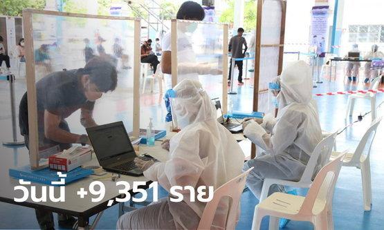 โควิดวันนี้ ไทยพบผู้ติดเชื้อรายใหม่ 9,351 ราย เสียชีวิตเพิ่ม 56 ราย