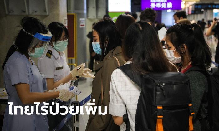 วันนี้เป็นศูนย์! ศบค.เผยไทยไม่พบผู้ติดเชื้อโควิด-19 เพิ่ม หายป่วยกลับบ้านอีก 9 ราย