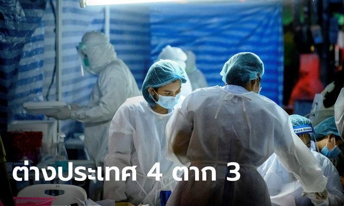 วันนี้ 7 ราย! ศบค.รายงานไทยมีผู้ติดเชื้อโควิด-19 มาจากต่างประเทศและ จ.ตาก