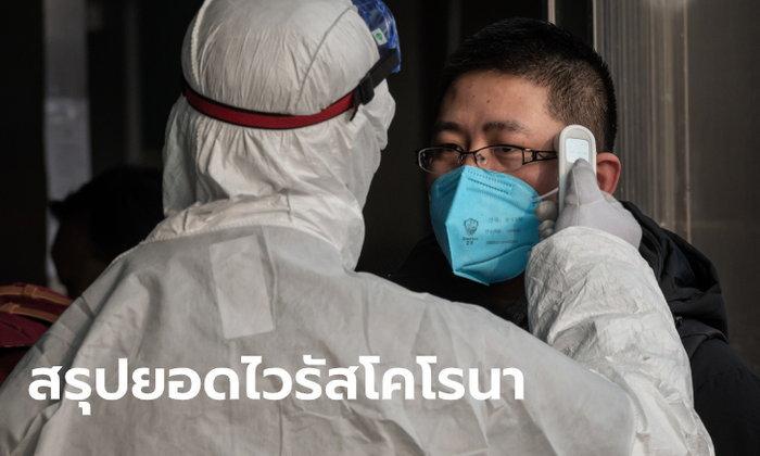 ไวรัสโคโรนา: อัปเดตยอดผู้ป่วยสะสมเฉียด 76,000 เสียชีวิตแล้ว 2,129 ราย