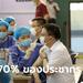 จีนประกาศฉีดวัคซีนโควิดให้ประชาชนครบโดสแล้วกว่า 1 พันล้านคน แซงหน้าสหรัฐ-ยุโรป
