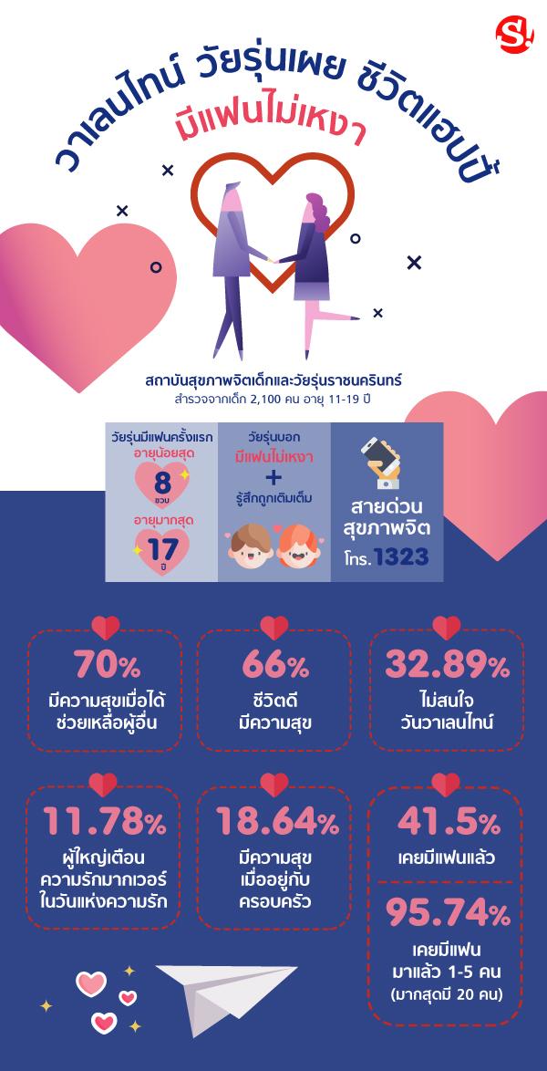 student-love2(1)