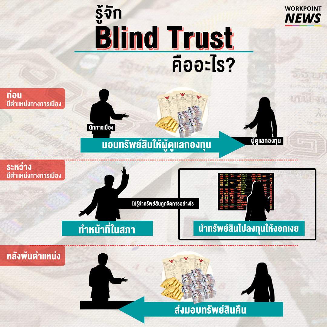 กองท นเป ด Open Fund Vs บลายด ทร สต Blind Trust