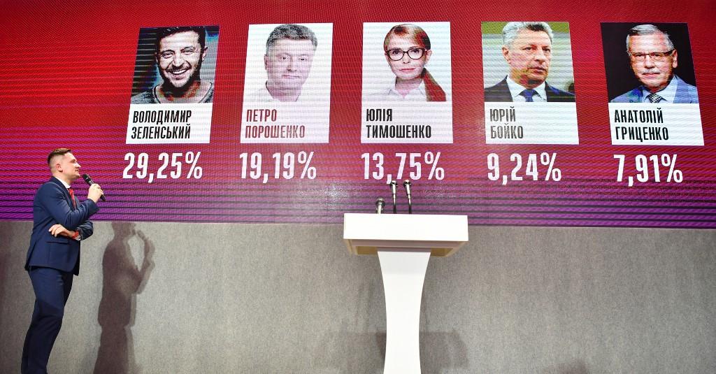 ผลเลือกตั้งประธานาธิบดียูเครนรอบแรก