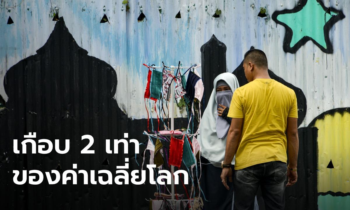 """""""อินโดนีเซีย"""" ยังครองแชมป์อัตราการตายจากโควิด-19 สูงสุดในอาเซียน"""
