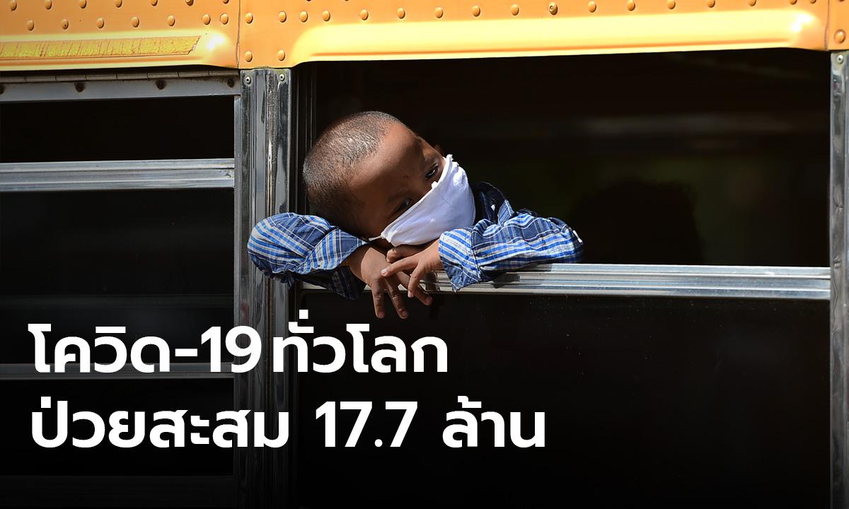 หยุดไม่อยู่! ทั่วโลกป่วยโควิด-19 สะสม 17.7 ล้าน วันเดียวติดเชื้อ 2.8 แสน
