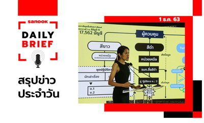 Sanook Daily Brief สรุปข่าวประจำวัน 1 ธ.ค. 63