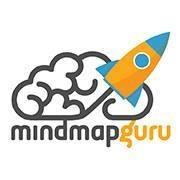 Mind Map Guru