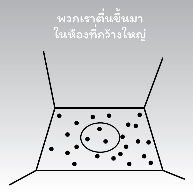 EP.01 - โลกของการทดลอง