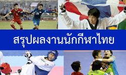 ผลงานนักกีฬาไทยในซีเกมส์ 21-12-13